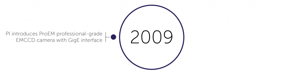 2009 accomplishments