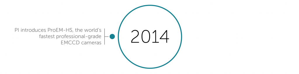 2014 accomplishments
